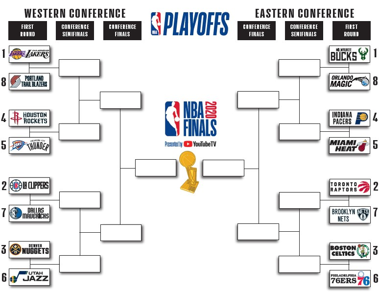 NBA – Al via i Playoff nella bolla di Orlando