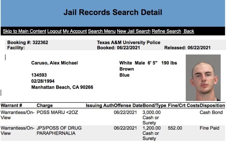 NBA- Lakers: Alex Caruso arrestato per possesso di marijuana