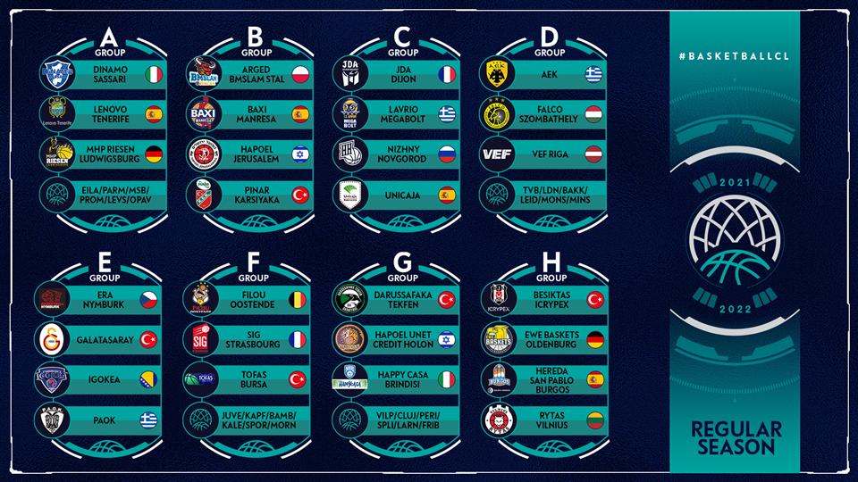 Champions 2021 2022, i sorteggi per le Italiane